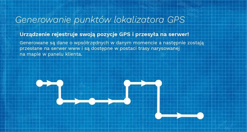 generowanie punktów - lokalizator gps